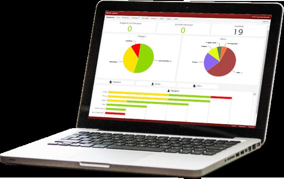 Awenko:360 QMS auf Laptop