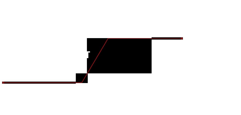 Awenko:360 grafik Linie